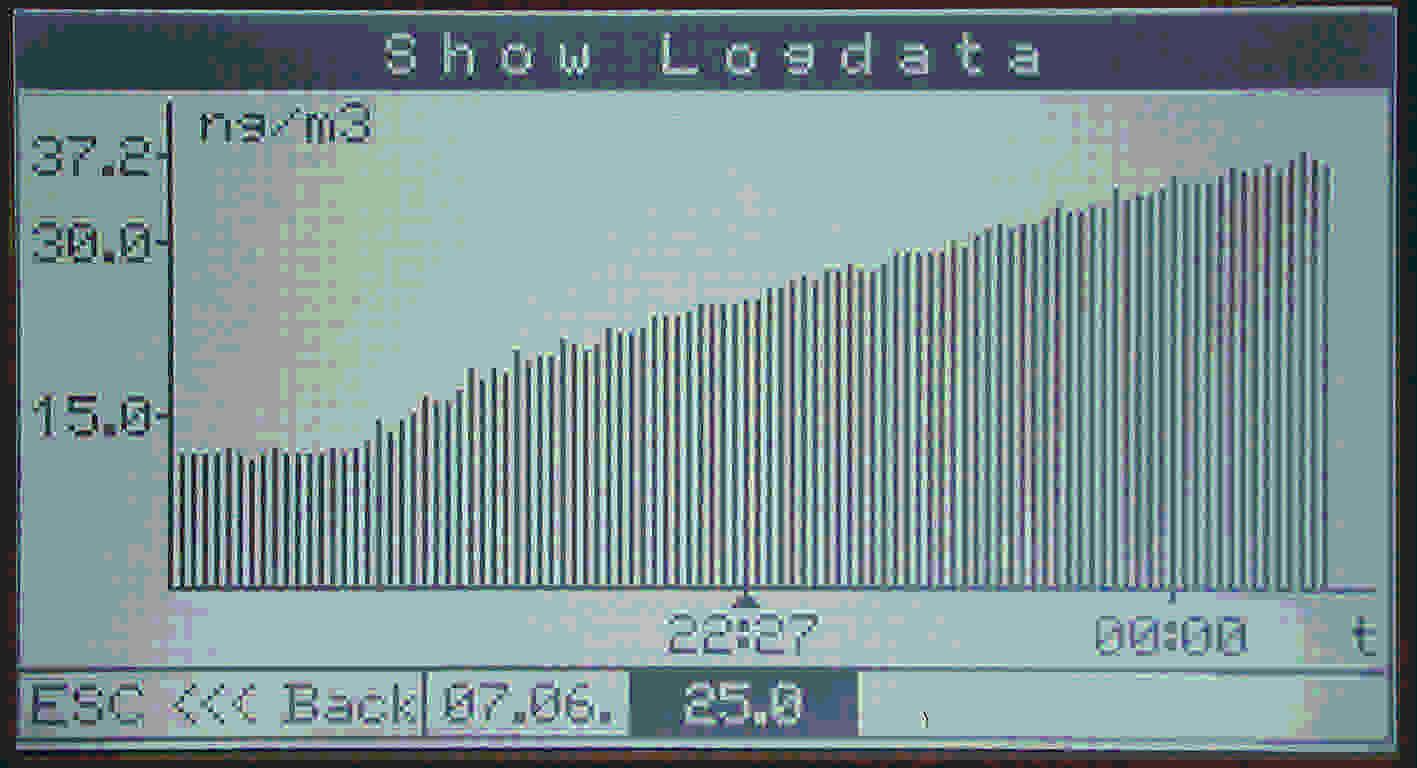 UT 3000 bar graph display